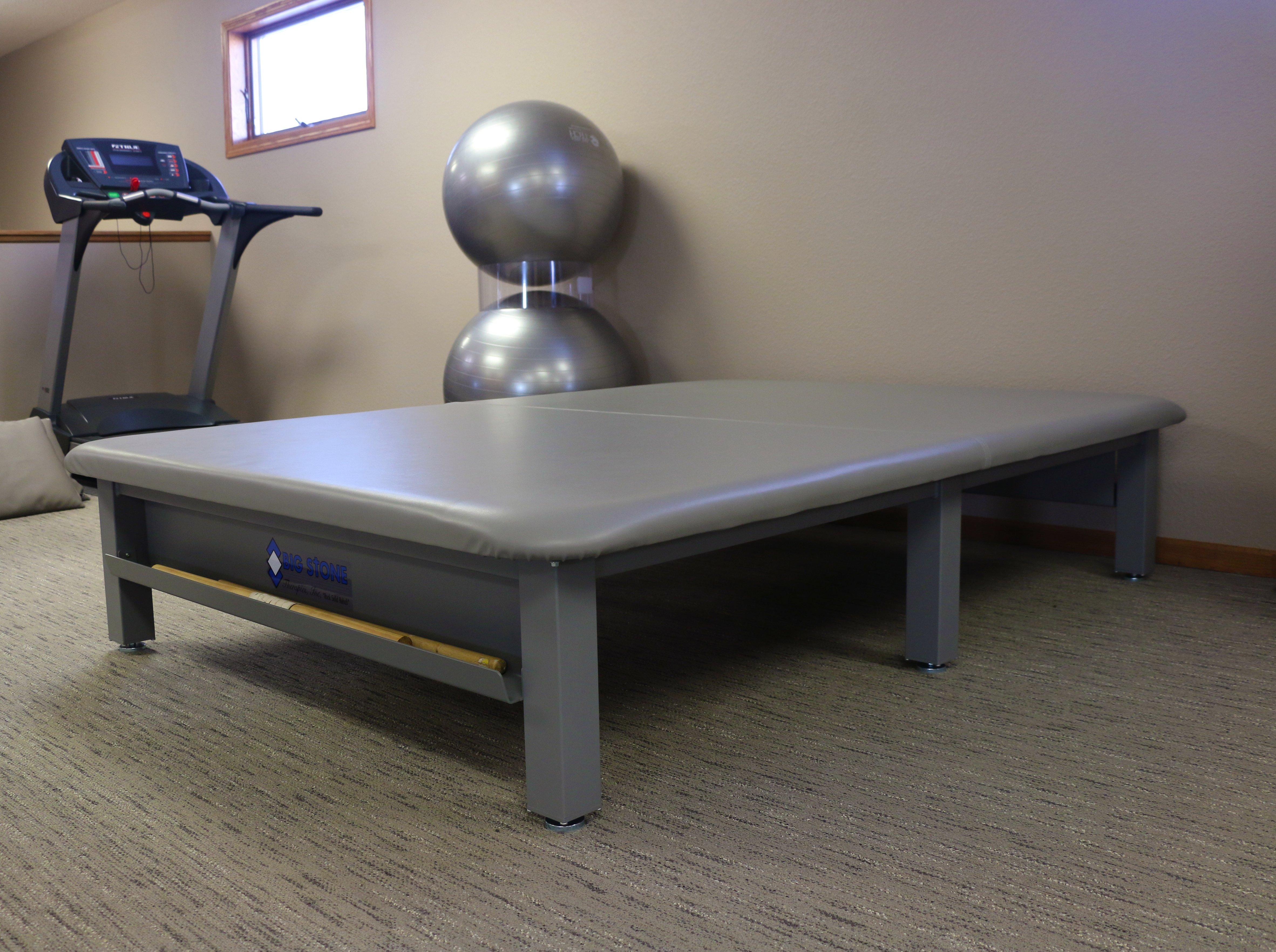 BST-(Mat Table1)