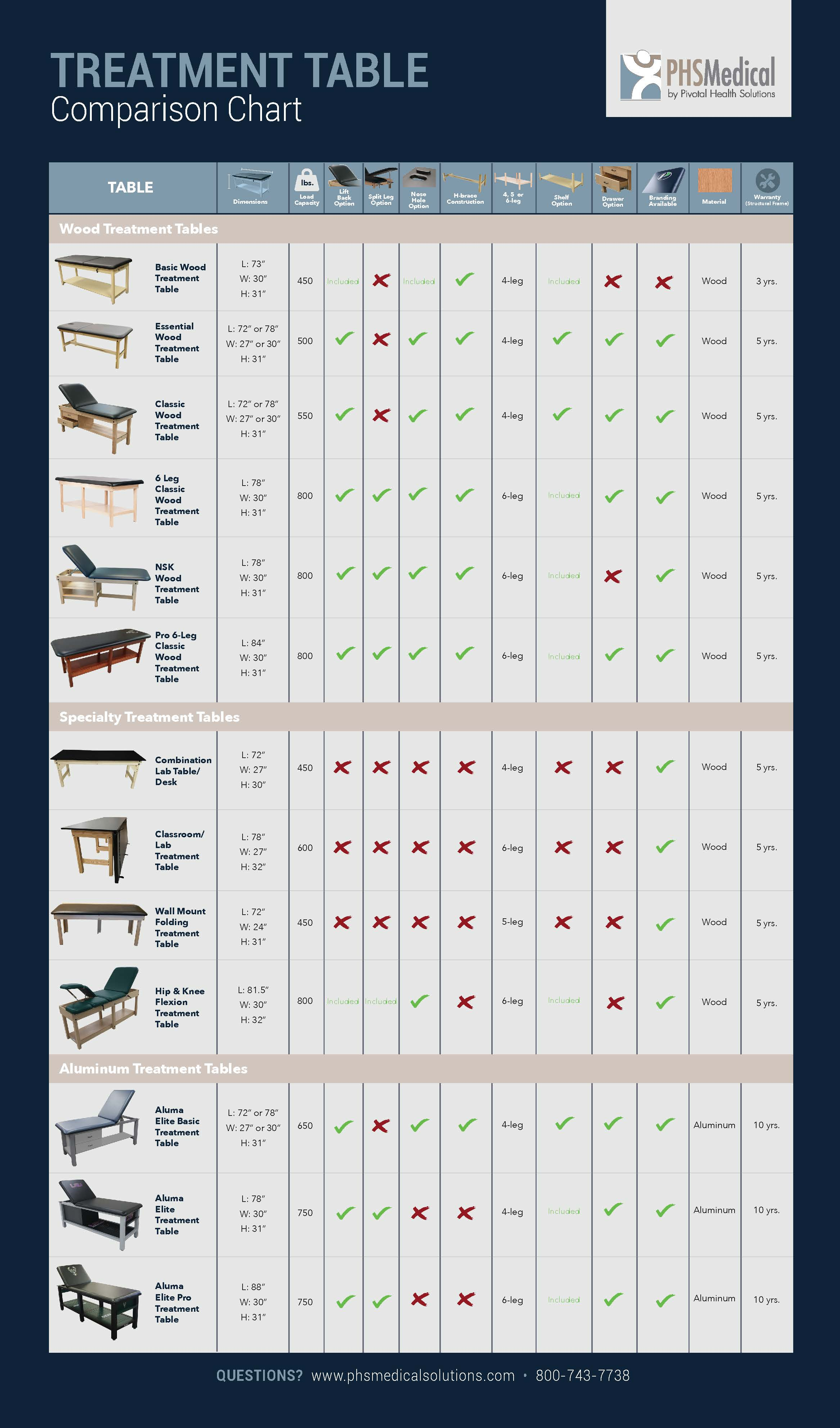 PT_TableComparison_Chart2019